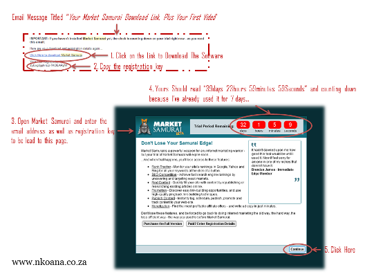 Finding a Profitable Niche for your blog using 3 easy steps via Market Samurai