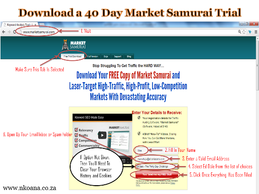 Finding a Profitable Niche for your blog using 3 easy steps via Market Samurai